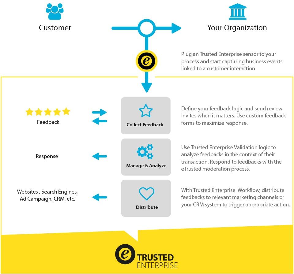 Infografik_TrustedEnterprise.jpg
